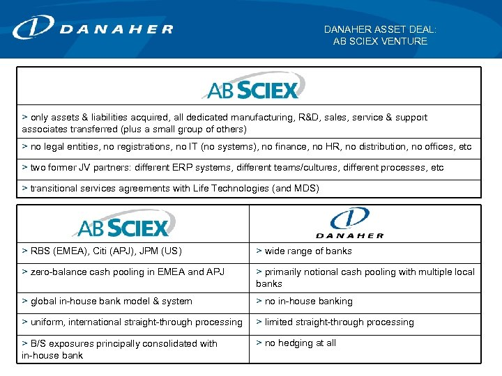 DANAHER ASSET DEAL: AB SCIEX VENTURE > only assets & liabilities acquired, all dedicated
