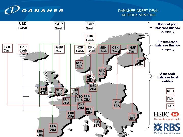 DANAHER ASSET DEAL: AB SCIEX VENTURE USD Cash EUR Cash GBP Cash Notional pool
