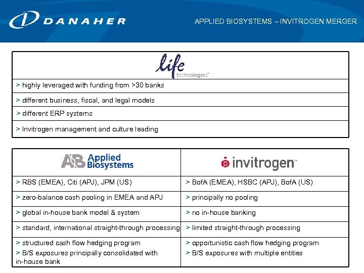 APPLIED BIOSYSTEMS – INVITROGEN MERGER > highly leveraged with funding from >30 banks >