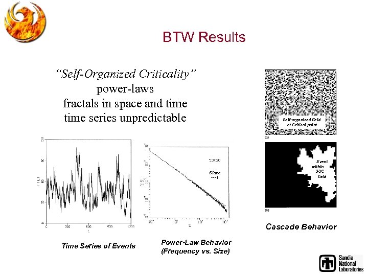 """BTW Results """"Self-Organized Criticality"""" power-laws fractals in space and time series unpredictable Self-organized field"""