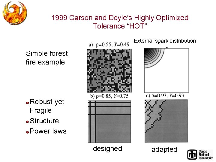 """1999 Carson and Doyle's Highly Optimized Tolerance """"HOT"""" External spark distribution Simple forest fire"""