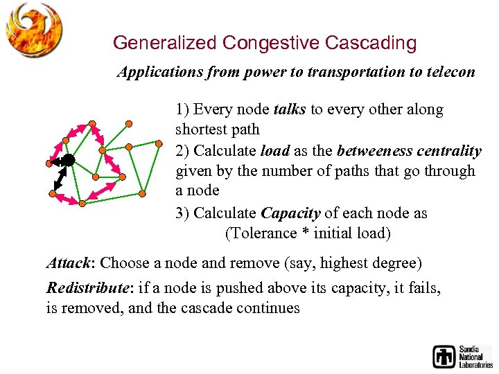 Generalized Congestive Cascading Applications from power to transportation to telecon 1) Every node talks