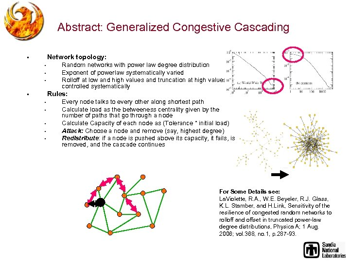 Abstract: Generalized Congestive Cascading Network topology: § § Random networks with power law degree