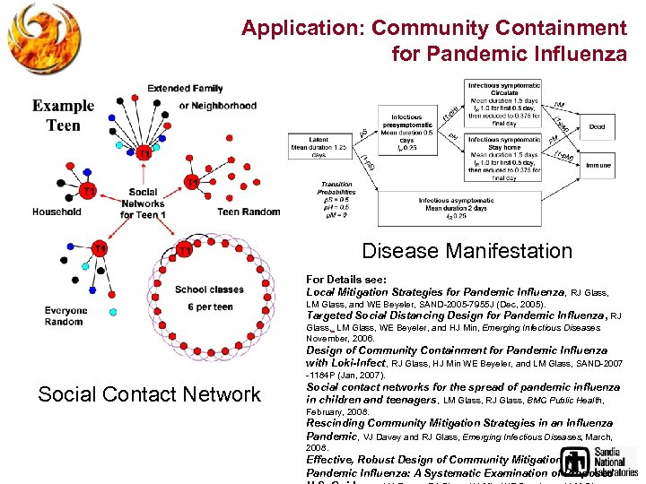 Application: Community Containment for Pandemic Influenza Disease Manifestation For Details see: Local Mitigation Strategies