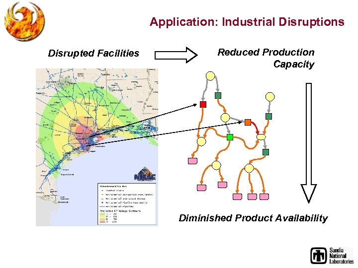 Application: Industrial Disruptions Disrupted Facilities Reduced Production Capacity Diminished Product Availability