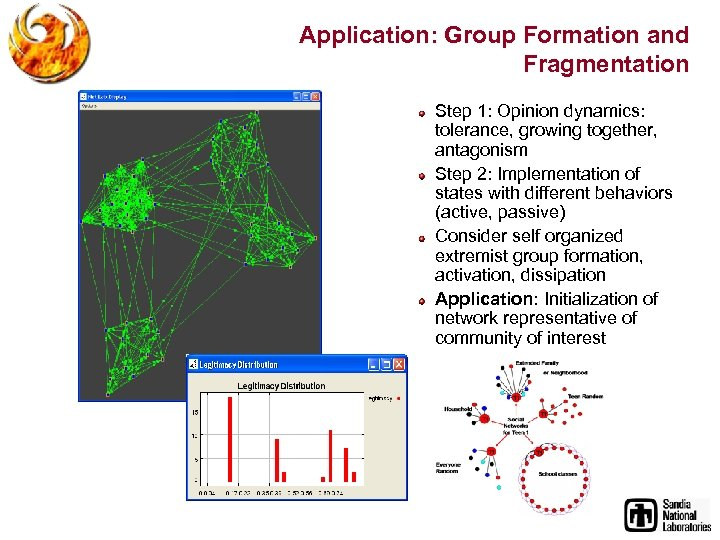 Application: Group Formation and Fragmentation Step 1: Opinion dynamics: tolerance, growing together, antagonism Step