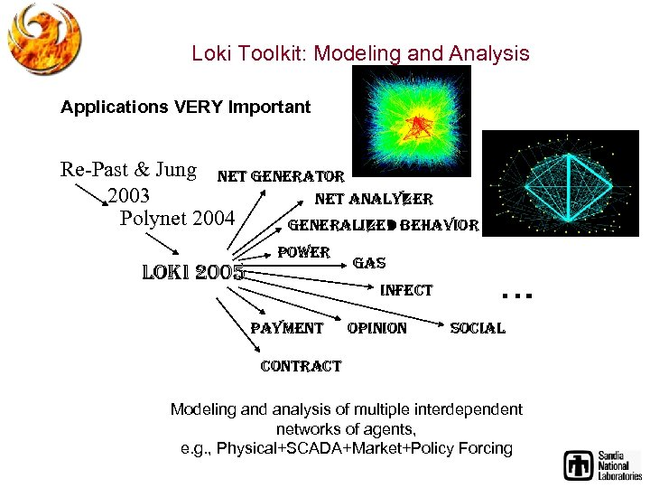 Loki Toolkit: Modeling and Analysis Applications VERY Important Re-Past & Jung net Generator 2003