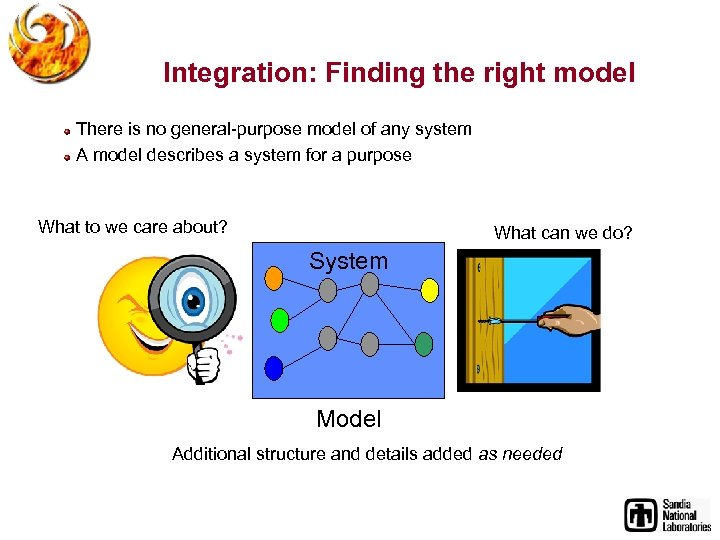 Integration: Finding the right model There is no general-purpose model of any system A