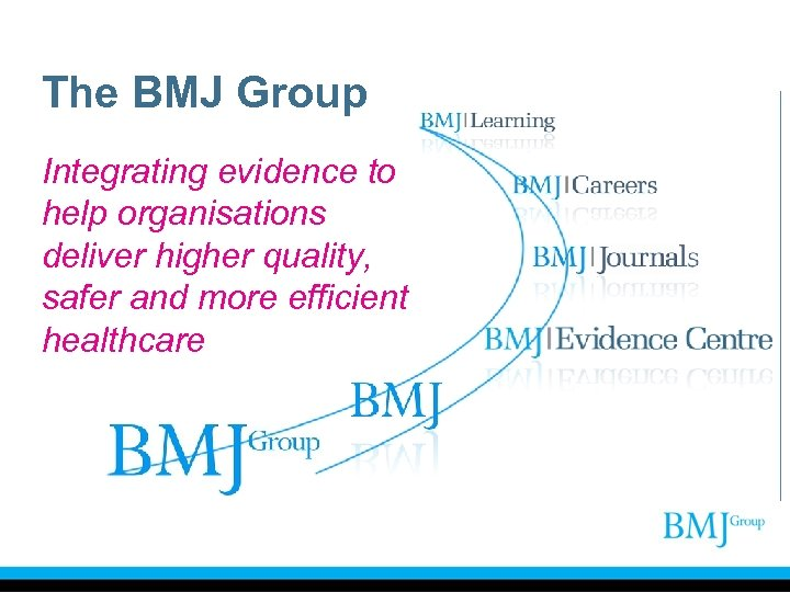 The BMJ Group Integrating evidence to help organisations deliver higher quality, safer and more