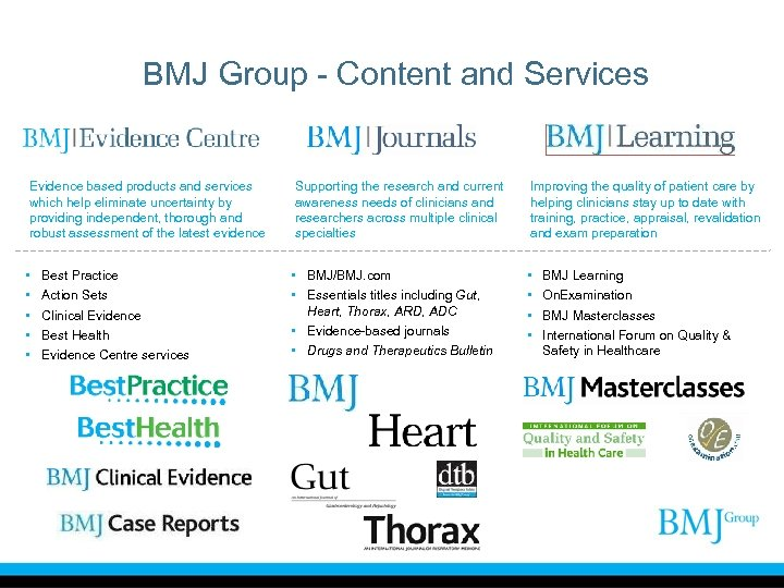 BMJ Group - Content and Services Evidence based products and services which help eliminate