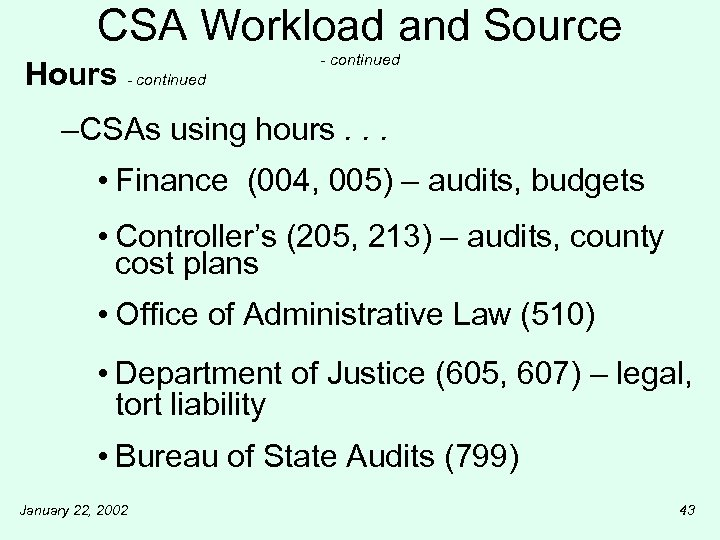 CSA Workload and Source Hours - continued –CSAs using hours. . . • Finance