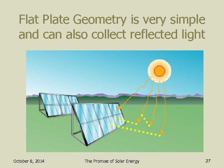 Flat Plate Geometry is very simple and can also collect reflected light October 8,