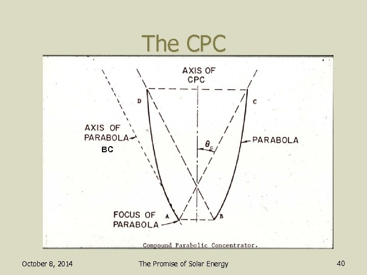 The CPC BC October 8, 2014 The Promise of Solar Energy 40