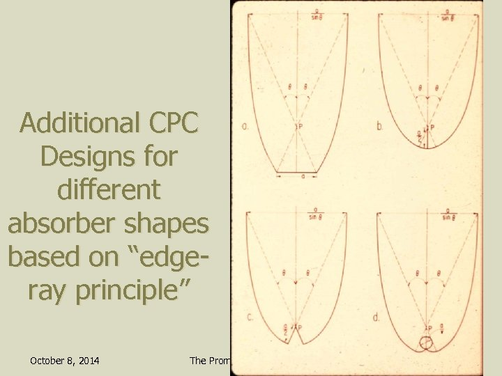 "Additional CPC Designs for different absorber shapes based on ""edgeray principle"" October 8, 2014"