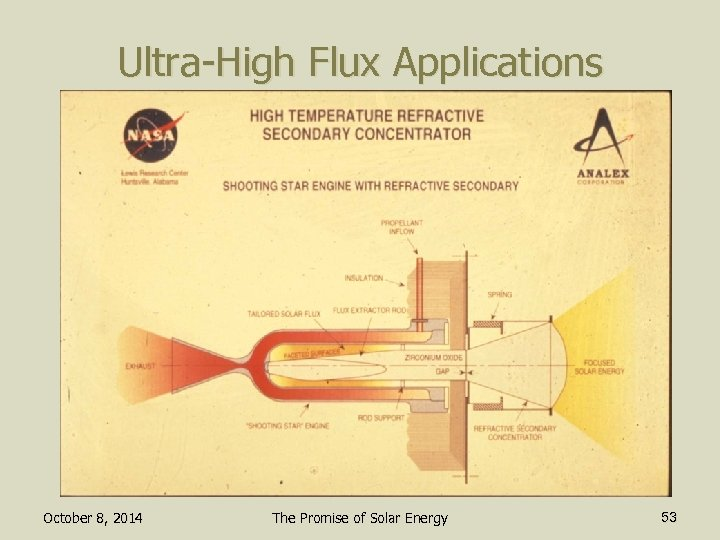 Ultra-High Flux Applications October 8, 2014 The Promise of Solar Energy 53