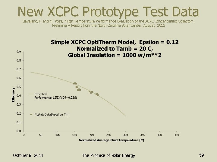"New XCPC Prototype Test Data Cleveland, T. and M. Ross, ""High Temperature Performance Evaluation"