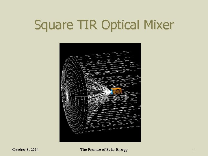 Square TIR Optical Mixer October 8, 2014 The Promise of Solar Energy 63