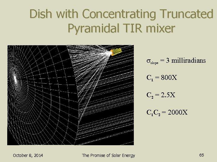 Dish with Concentrating Truncated Pyramidal TIR mixer sslope = 3 milliradians C 1 =