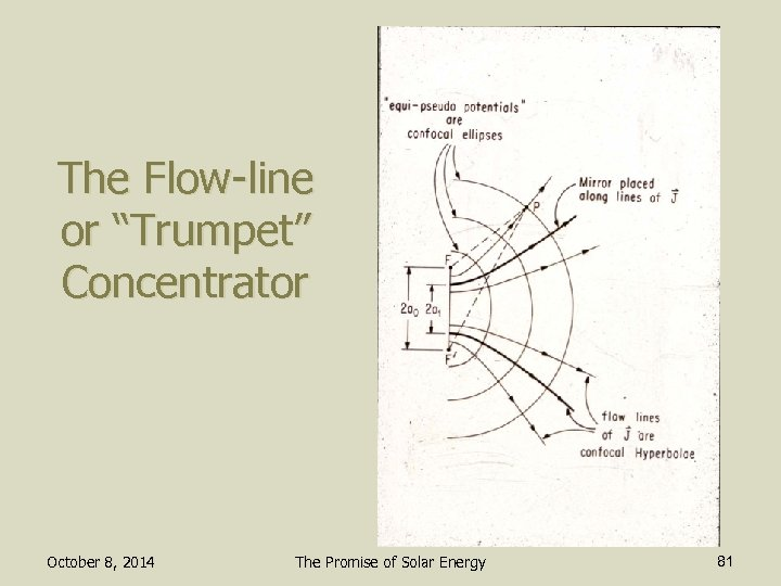 "The Flow-line or ""Trumpet"" Concentrator October 8, 2014 The Promise of Solar Energy 81"