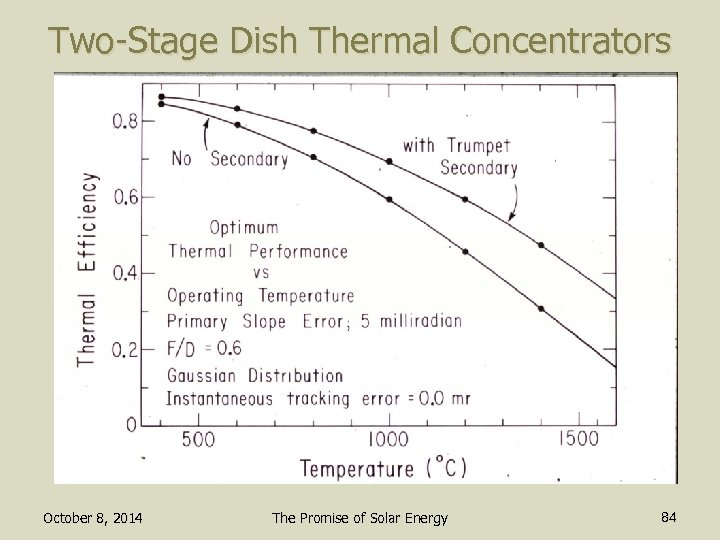 Two-Stage Dish Thermal Concentrators October 8, 2014 The Promise of Solar Energy 84