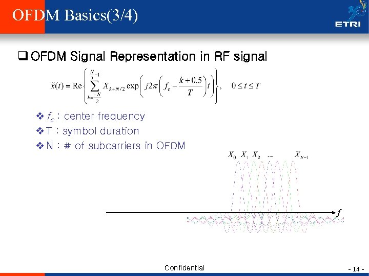 OFDM Basics(3/4) q OFDM Signal Representation in RF signal v fc : center frequency