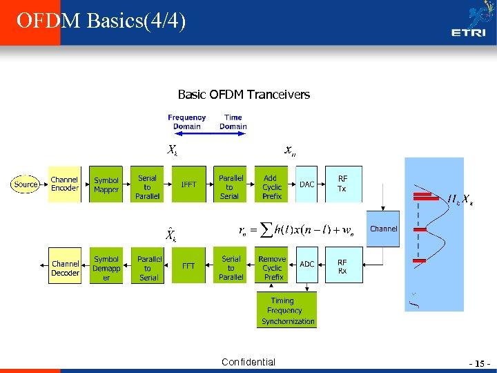 OFDM Basics(4/4) Basic OFDM Tranceivers Confidential - 15 -