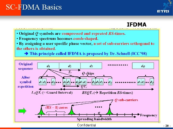 SC-FDMA Basics IFDMA Confidential - 20 -