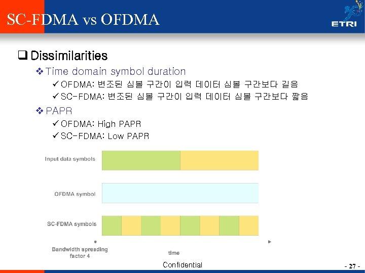 SC-FDMA vs OFDMA q Dissimilarities v Time domain symbol duration ü OFDMA: 변조된 심볼