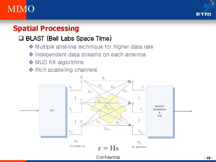 MIMO Spatial Processing q BLAST (Bell Labs Space Time) v Multiple antenna technique for
