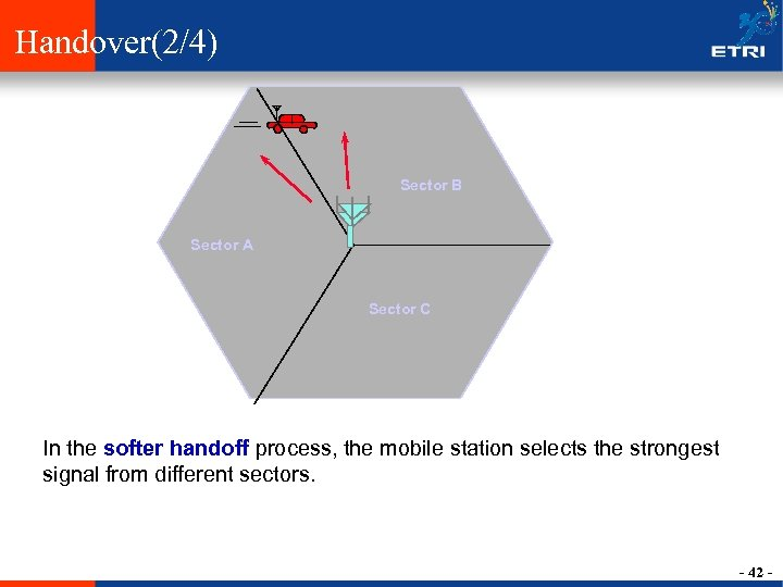 Handover(2/4) Sector B Sector A Sector C In the softer handoff process, the mobile