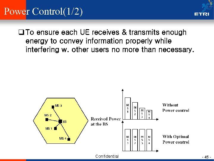 Power Control(1/2) q To ensure each UE receives & transmits enough energy to convey