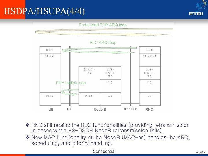 HSDPA/HSUPA(4/4) v RNC still retains the RLC functionalities (providing retransmission in cases when HS-DSCH