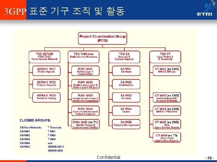 3 GPP 표준 기구 조직 및 활동 Confidential - 56 -