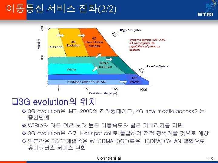 이동통신 서비스 진화(2/2) High-tier Systems beyond IMT-2000 will encompass the capabilities of previous systems