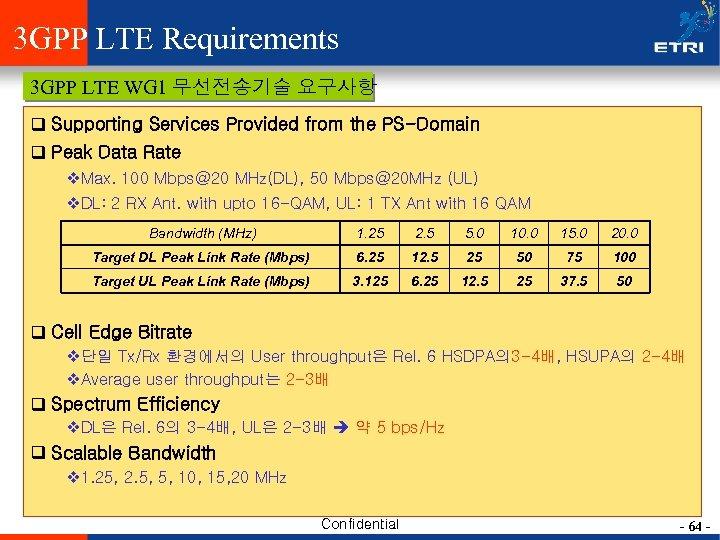 3 GPP LTE Requirements 3 GPP LTE WG 1 무선전송기술 요구사항 q Supporting Services