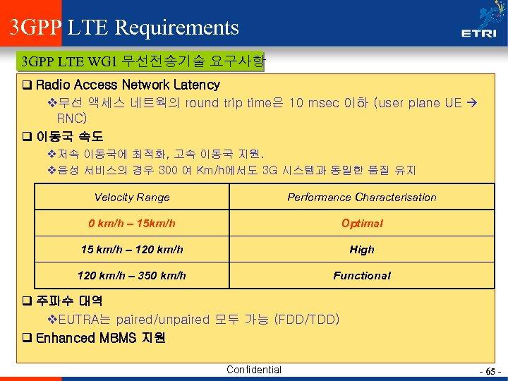 3 GPP LTE Requirements 3 GPP LTE WG 1 무선전송기술 요구사항 q Radio Access