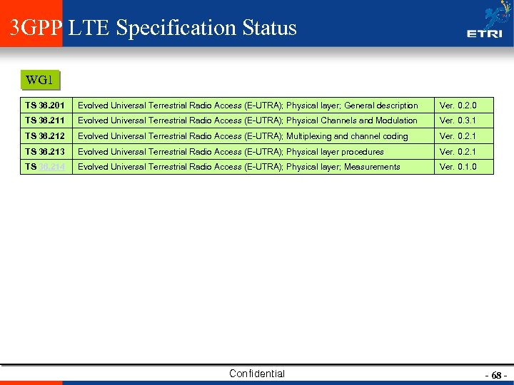 3 GPP LTE Specification Status WG 1 TS 36. 201 Evolved Universal Terrestrial Radio