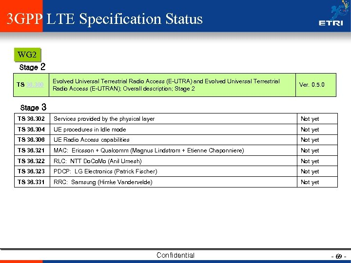 3 GPP LTE Specification Status WG 2 Stage 2 Evolved Universal Terrestrial Radio Access
