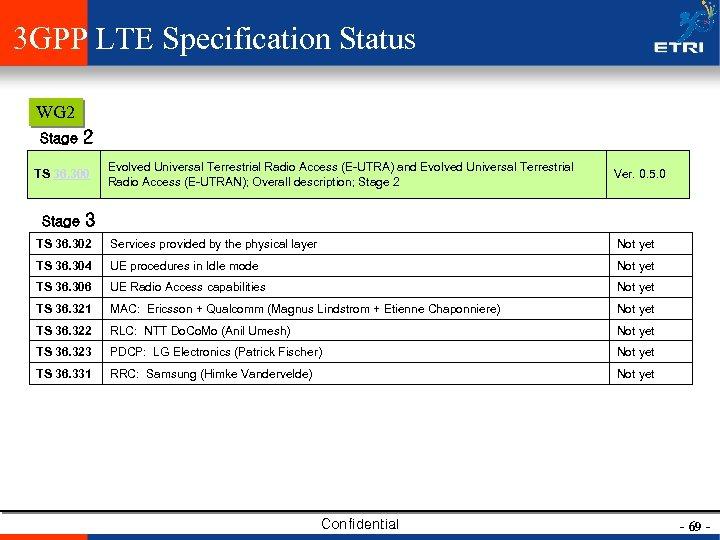 3 GPP LTE Specification Status WG 2 Stage 2 Evolved Universal Terrestrial Radio Access