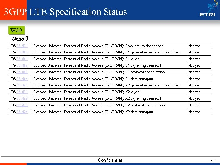 3 GPP LTE Specification Status WG 3 Stage 3 TS 36. 401 Evolved Universal