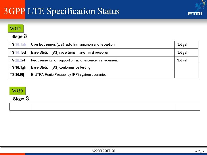 3 GPP LTE Specification Status WG 4 Stage 3 TS 36. 1 ab User