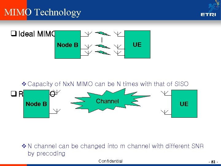 MIMO Technology q Ideal MIMO UE Node B v Capacity of Nx. N MIMO