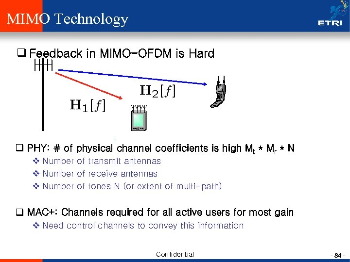 MIMO Technology q Feedback in MIMO-OFDM is Hard q PHY: # of physical channel