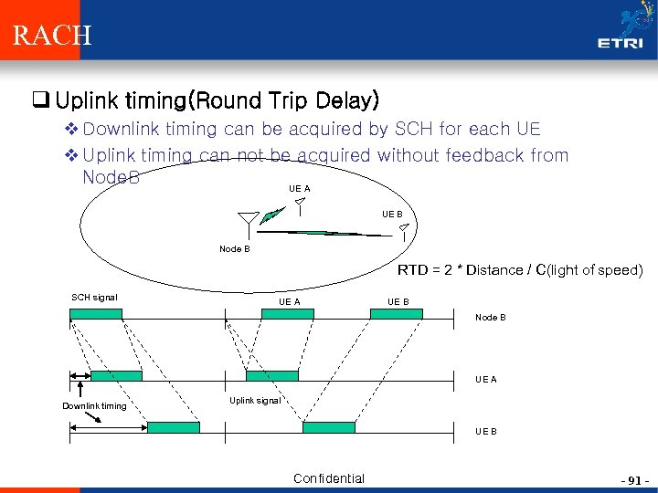 RACH q Uplink timing(Round Trip Delay) v Downlink timing can be acquired by SCH