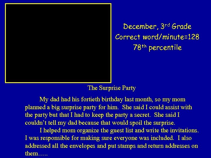 December, 3 rd Grade Correct word/minute=128 78 th percentile The Surprise Party My dad