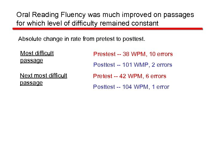 Oral Reading Fluency was much improved on passages for which level of difficulty remained