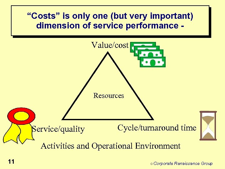 """Costs"" is only one (but very important) dimension of service performance Value/cost Resources Service/quality"
