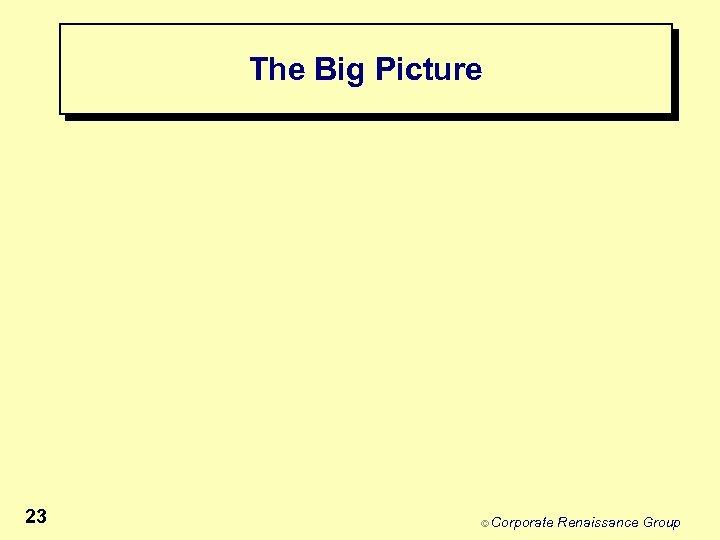 The Big Picture 23 © Corporate Renaissance Group