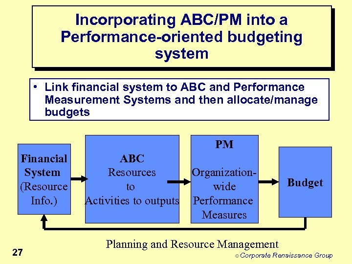 Incorporating ABC/PM into a Performance-oriented budgeting system • Link financial system to ABC and