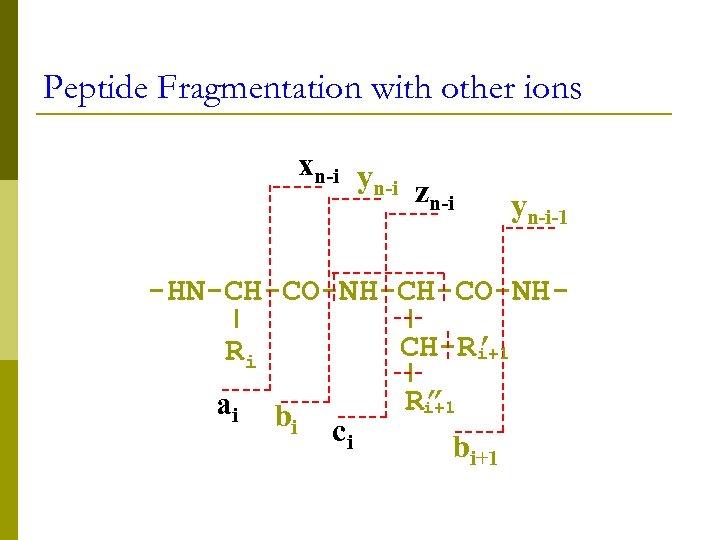 Peptide Fragmentation with other ions xn-i y n-i z n-i yn-i-1 -HN-CH-CO-NHCH-R' i+1 Ri